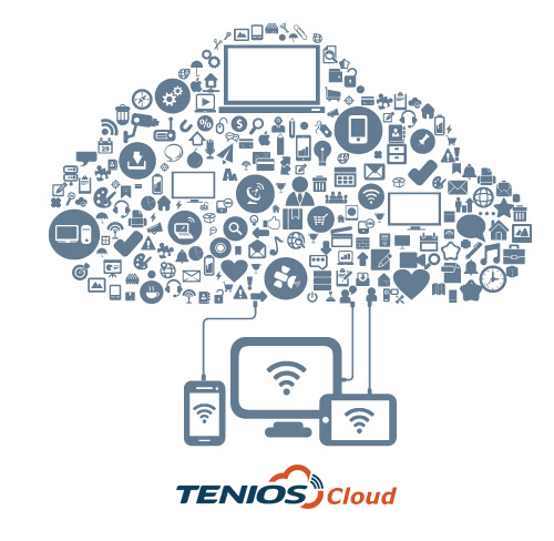 TENIOS Cloud Communications Angebot