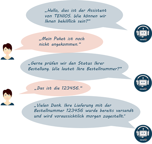 Dialog VoiceBot Connector