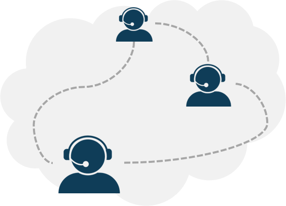 ACD Cloud Call center