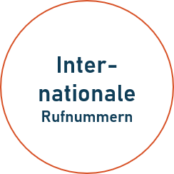 Internationale Rufnummern