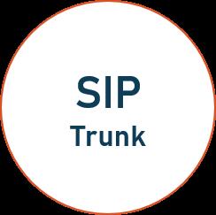 SIP-Trunk