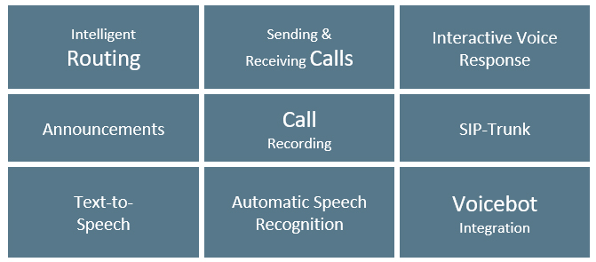 Twilio Alternative from Germany: The TENIOS' Voice API