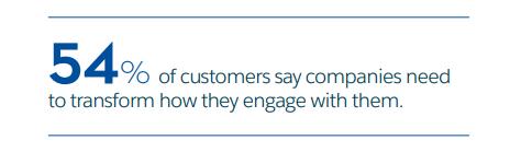 54% Communication