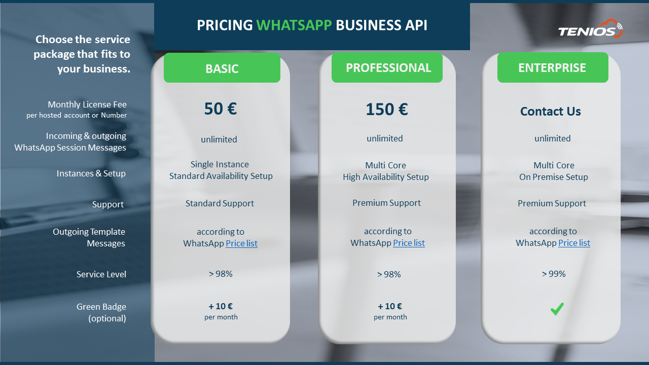 WhatsApp Business API Price list
