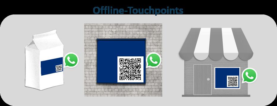 QR Code Offline Touchpoints